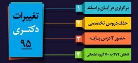 برگزاری کنکور دکتری در آبان و اسفند + اعلام جزئیات آزمون دکتری ۹۵