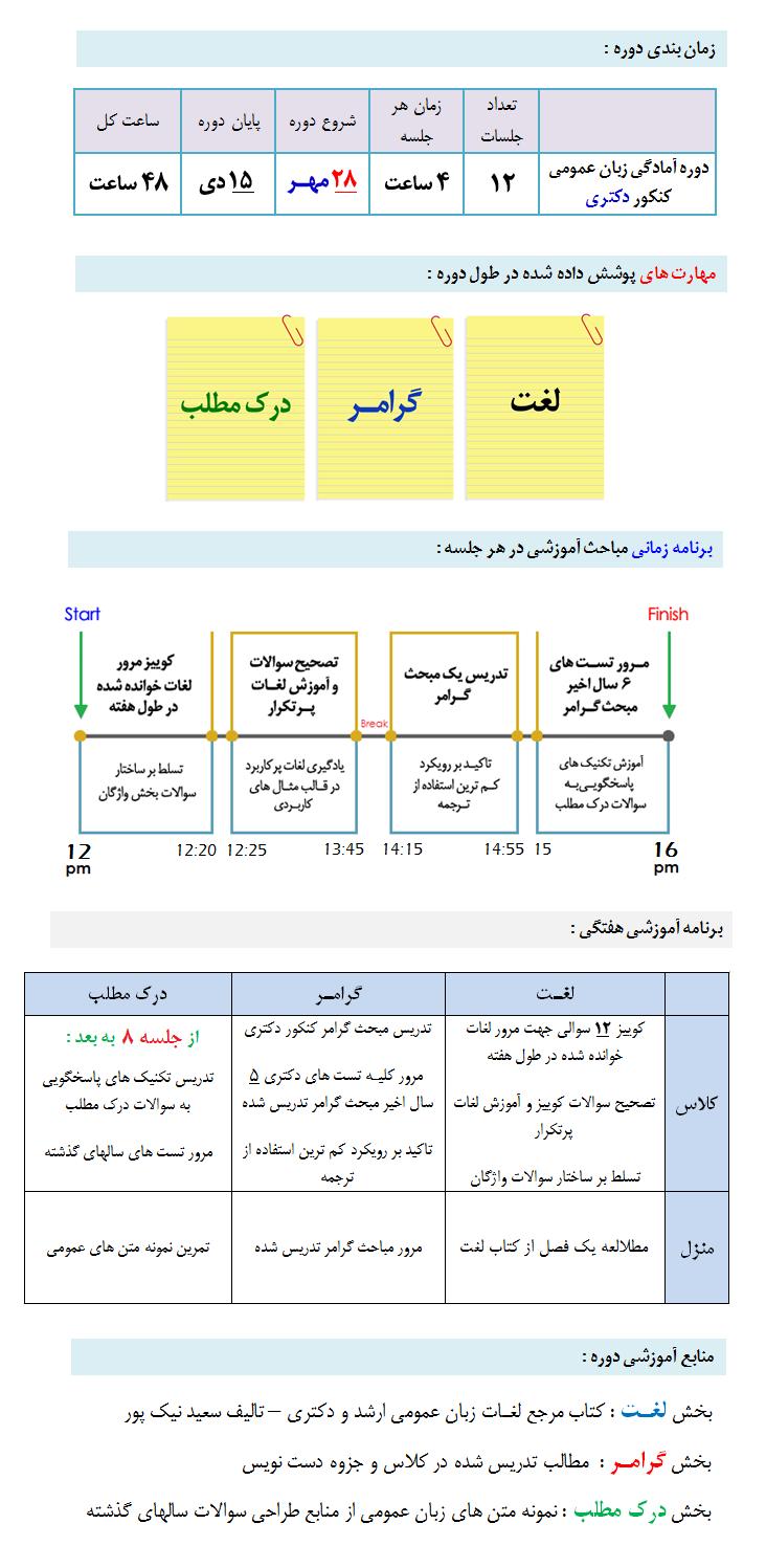 کلاس-زبان-عمومی کنکور دکتری-97-استاد-نیک-پور