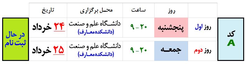کلاس زبان استاد سعید نیک پور MSRT - Copy
